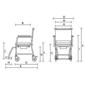 Части за тоалетни столове